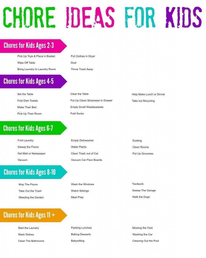 printable chore charts for kids ideas by age chore ideas for kids