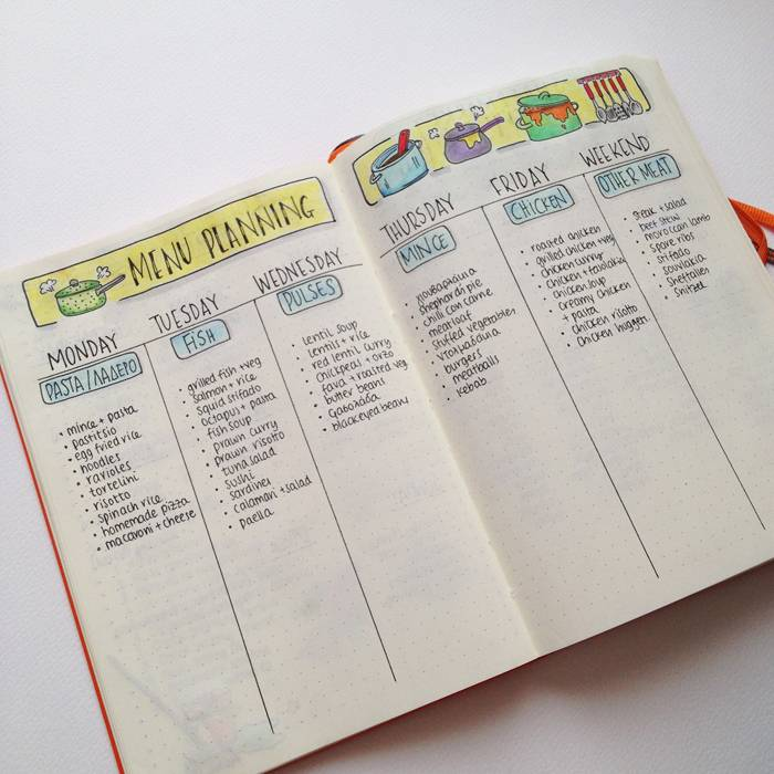 meal planning bullet journal idea