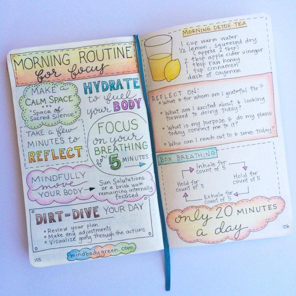 bullet journal page for morning routine